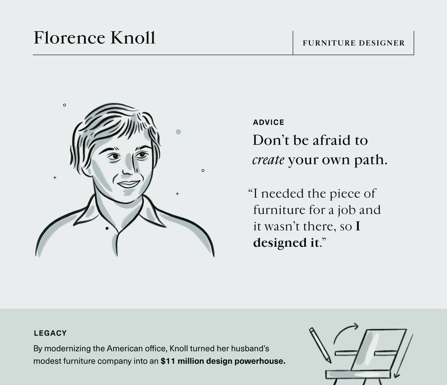 empowering advice on confidence from female furniture designer, Florence Knoll.