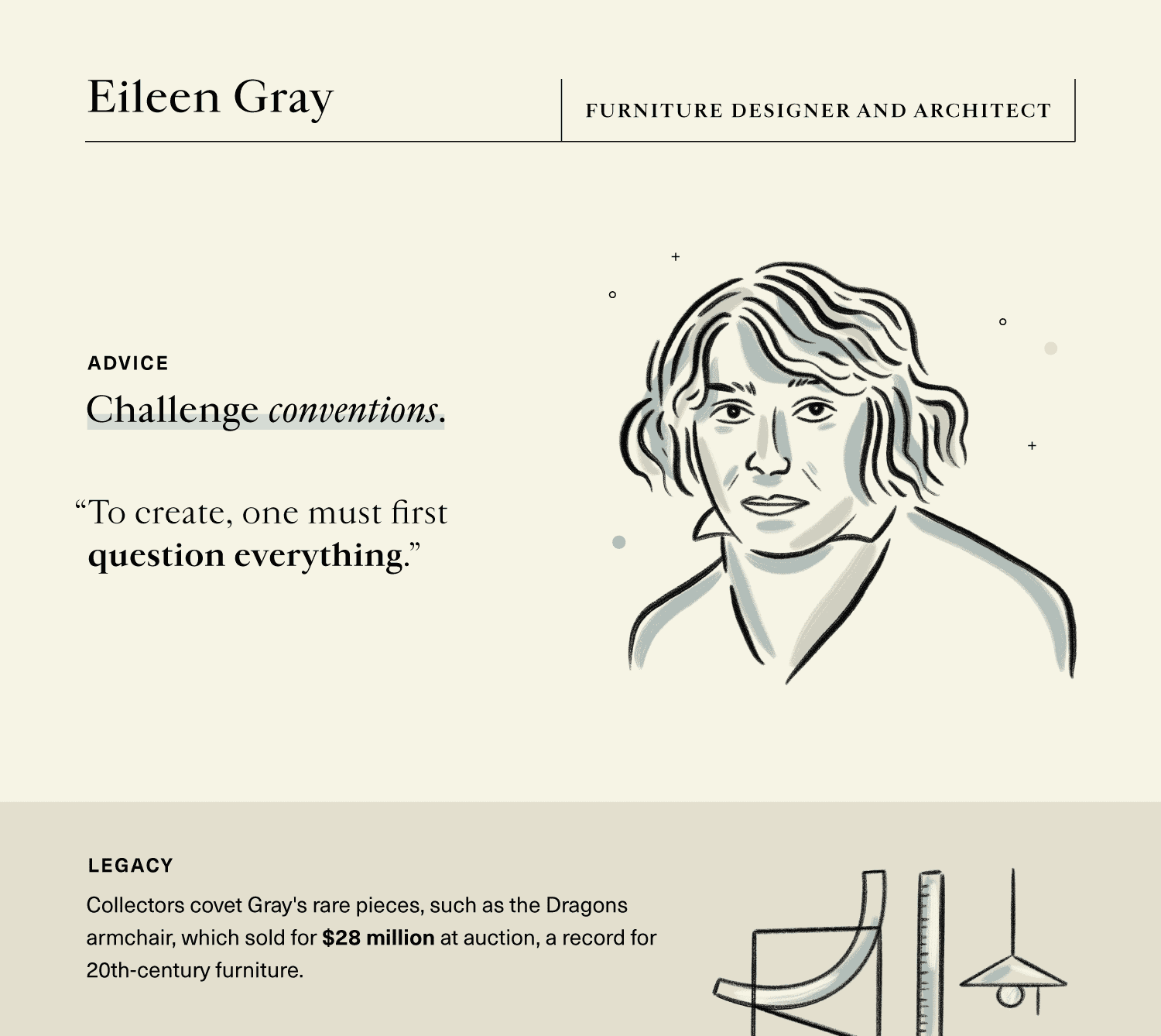 Advice on innovation from designer, architect and artist, Eileen Gray.