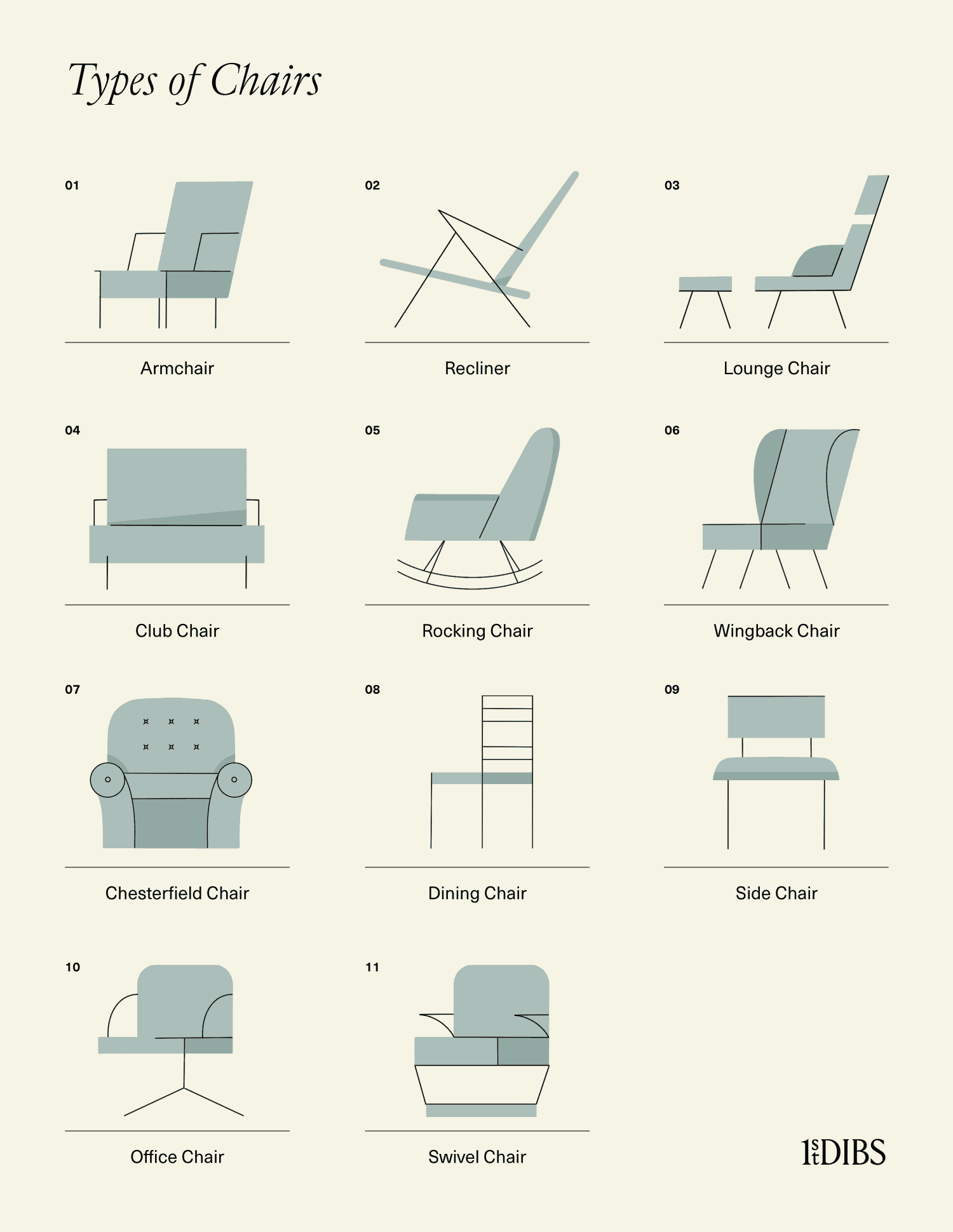 chart of 11 different types of chairs